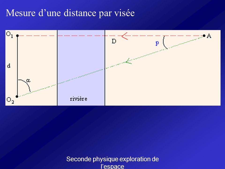 Seconde physique exploration de lespace Mesure dune distance par visée