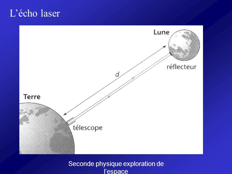 Seconde physique exploration de lespace Lécho laser