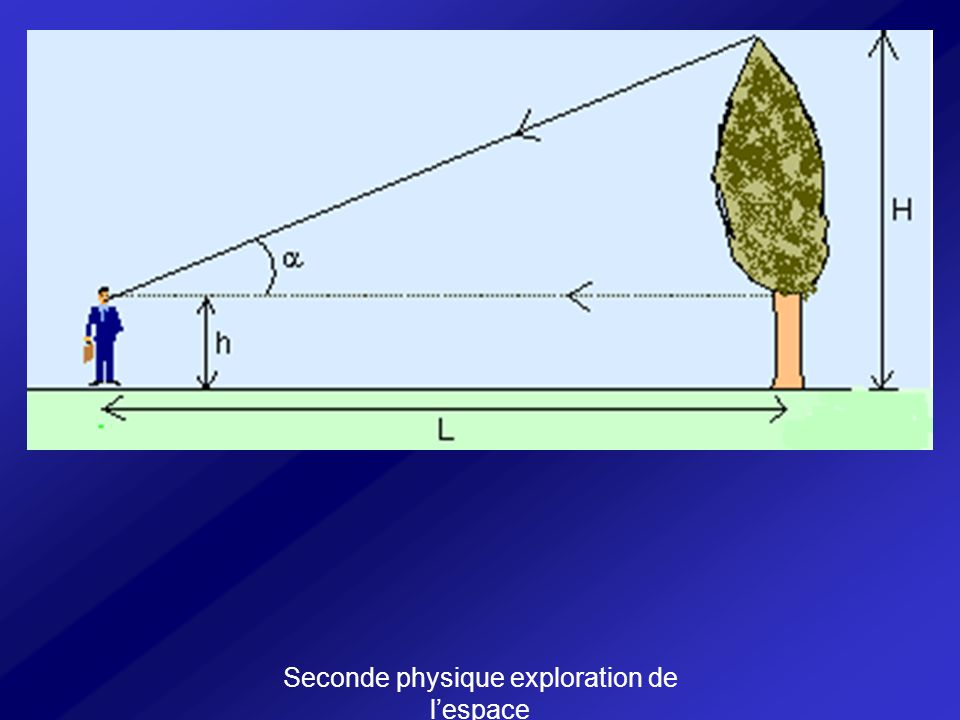 ERATOSTHENE et le calcul de la circonférence de la Terre