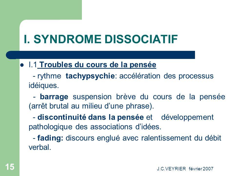 J.C.VEYRIER février 2007 15 I. SYNDROME DISSOCIATIF I.1 Troubles du cours de la pensée - rythme tachypsychie: accélération des processus idéiques. - b