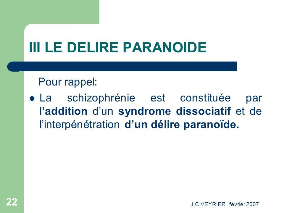 J.C.VEYRIER février 2007 22 III LE DELIRE PARANOIDE Pour rappel: La schizophrénie est constituée par laddition dun syndrome dissociatif et de linterpé