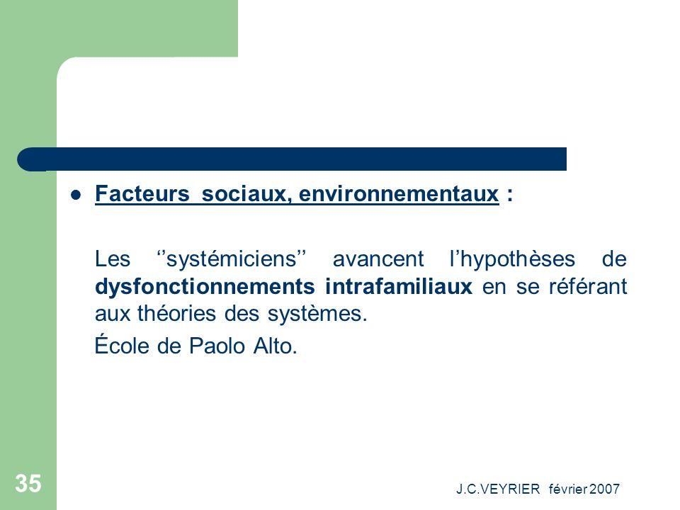 J.C.VEYRIER février 2007 35 Facteurs sociaux, environnementaux : Les systémiciens avancent lhypothèses de dysfonctionnements intrafamiliaux en se réfé