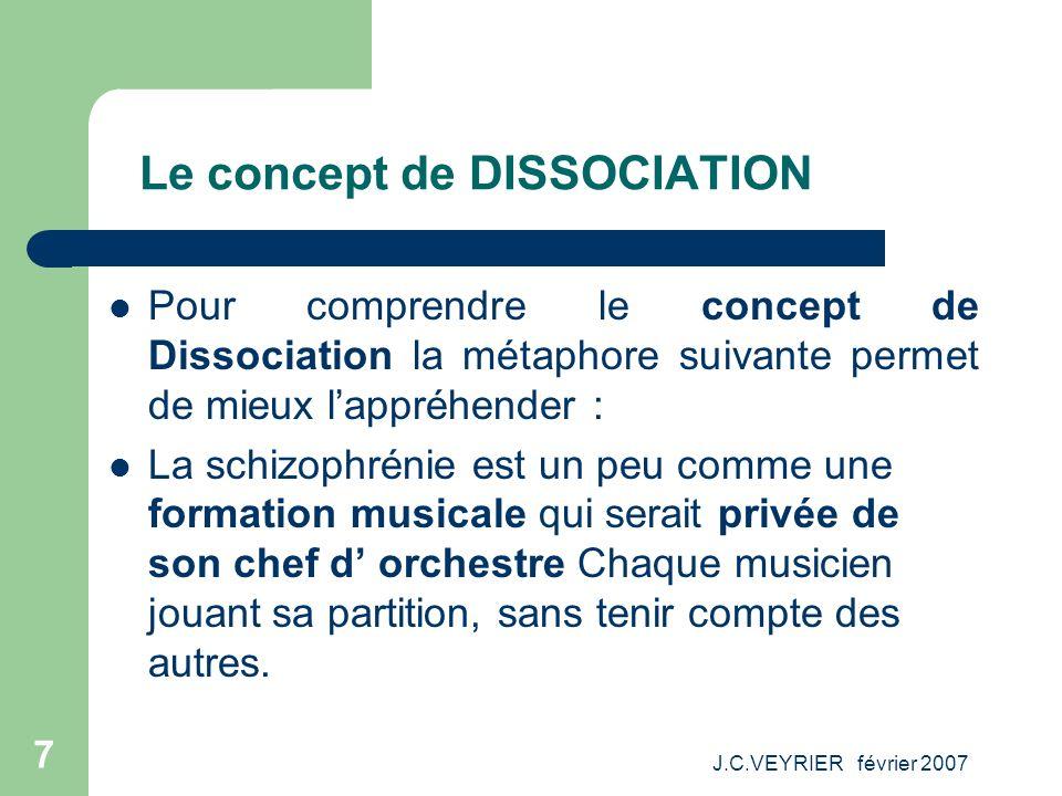 J.C.VEYRIER février 2007 7 Le concept de DISSOCIATION Pour comprendre le concept de Dissociation la métaphore suivante permet de mieux lappréhender :