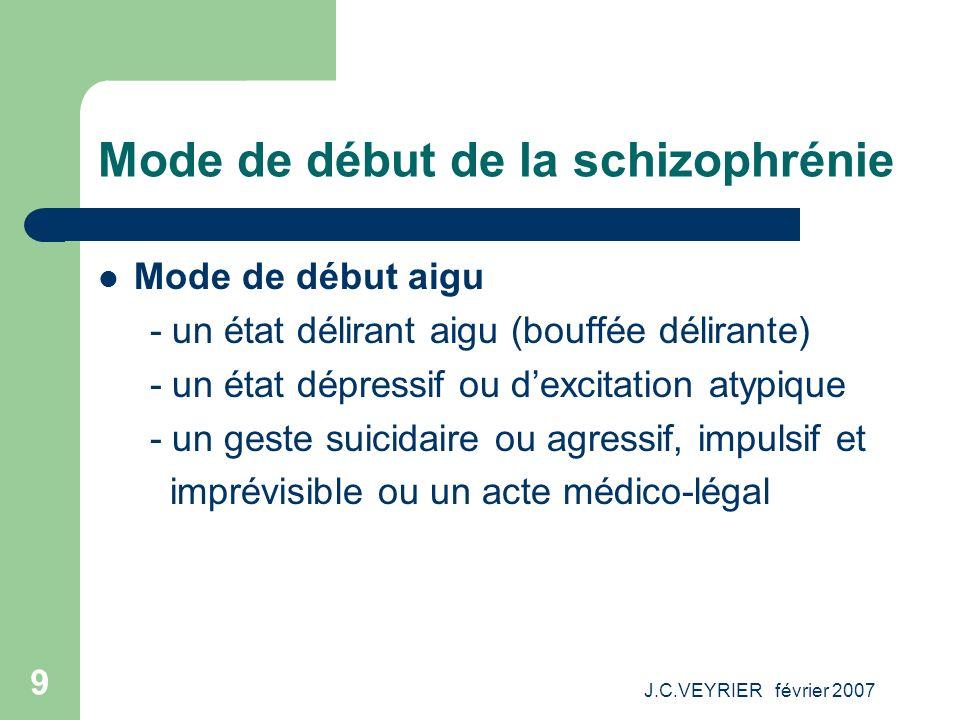 J.C.VEYRIER février 2007 9 Mode de début de la schizophrénie Mode de début aigu - un état délirant aigu (bouffée délirante) - un état dépressif ou dex