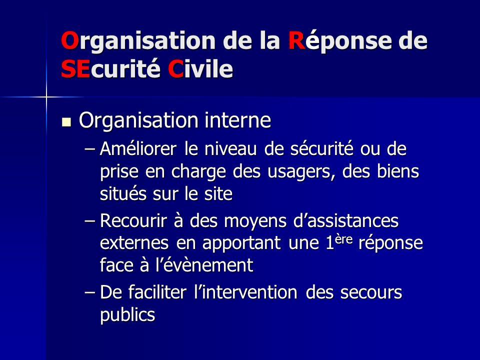 Organisation de la Réponse de SEcurité Civile Organisation interne Organisation interne –Améliorer le niveau de sécurité ou de prise en charge des usa
