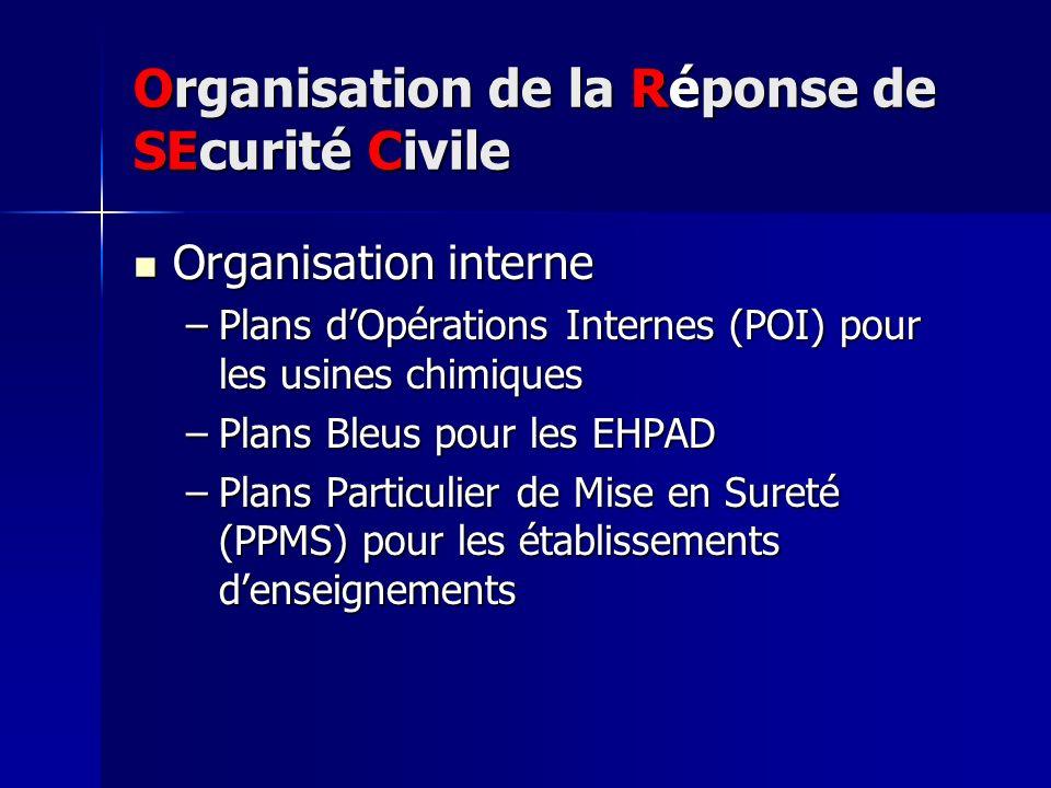 Organisation de la Réponse de SEcurité Civile Organisation interne Organisation interne –Plans dOpérations Internes (POI) pour les usines chimiques –P