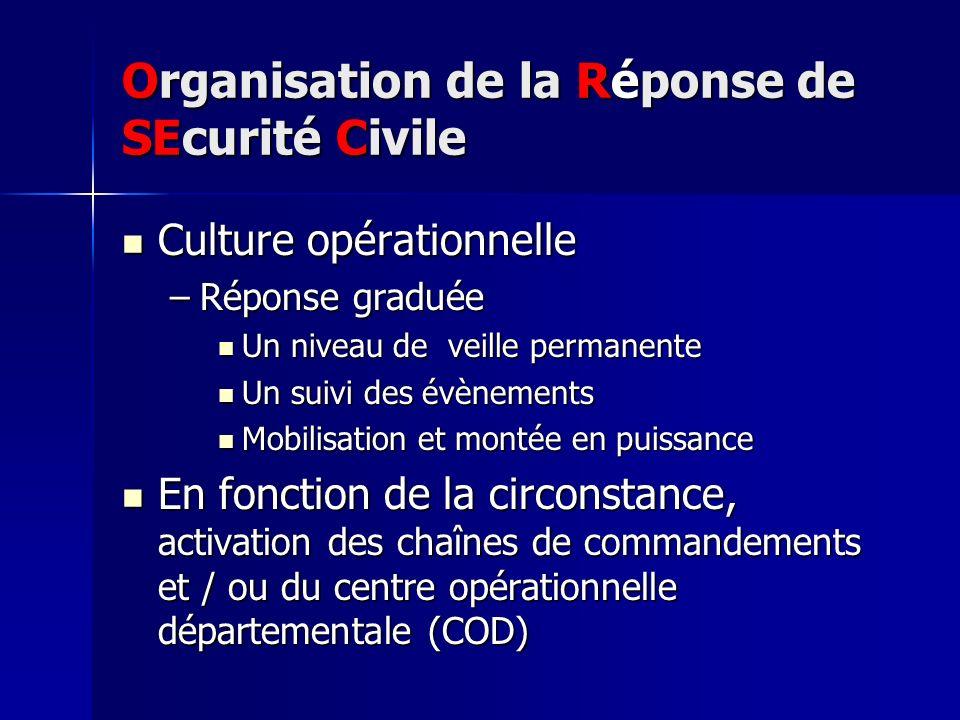 Organisation de la Réponse de SEcurité Civile Culture opérationnelle Culture opérationnelle –Réponse graduée Un niveau de veille permanente Un niveau
