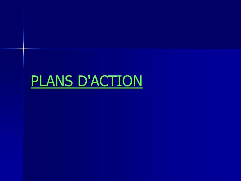 PLANS D'ACTION