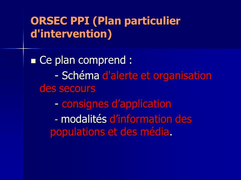 ORSEC PPI (Plan particulier d'intervention) Ce plan comprend : Ce plan comprend : - Schéma d'alerte et organisation des secours - consignes dapplicati