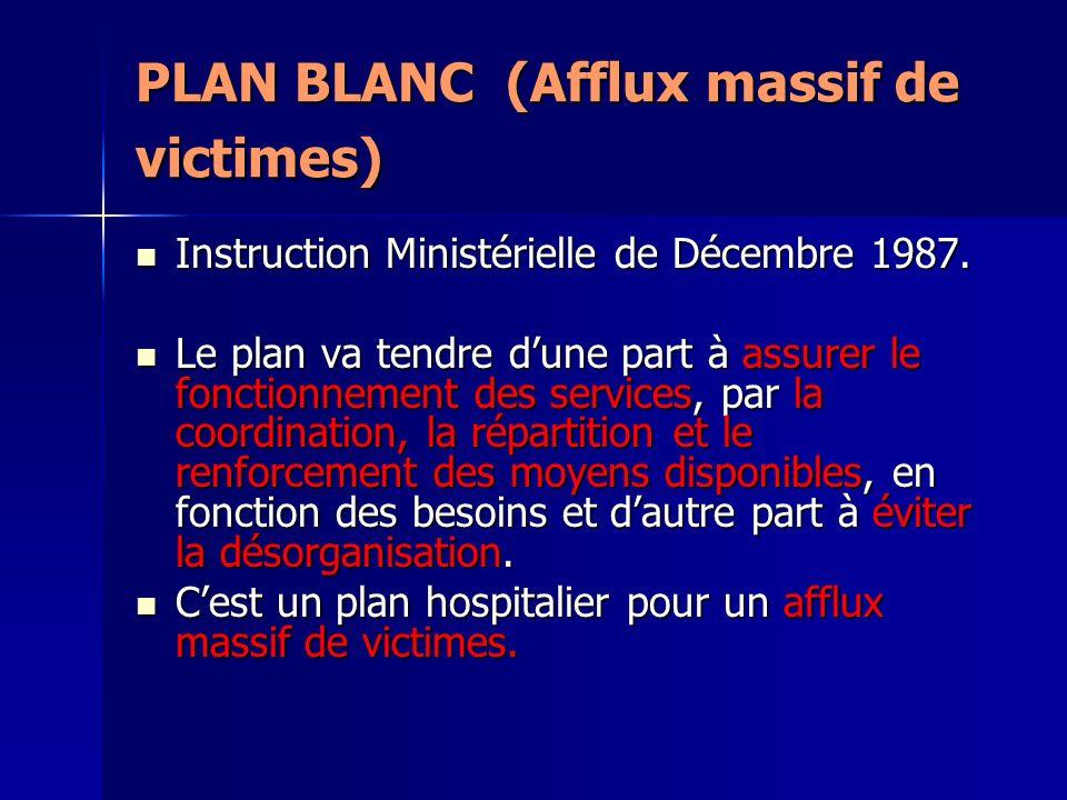 PLAN BLANC (Afflux massif de victimes) Instruction Ministérielle de Décembre 1987. Instruction Ministérielle de Décembre 1987. Le plan va tendre dune
