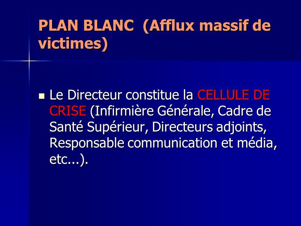 PLAN BLANC (Afflux massif de victimes) Le Directeur constitue la CELLULE DE CRISE (Infirmière Générale, Cadre de Santé Supérieur, Directeurs adjoints,