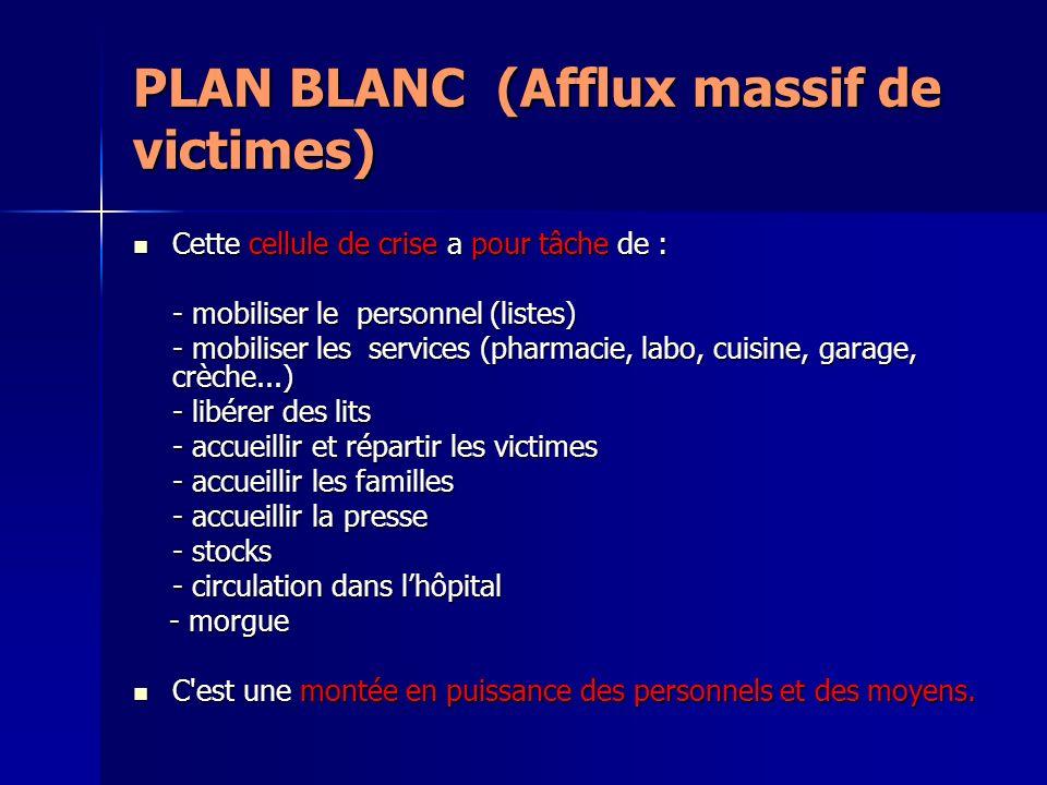 PLAN BLANC (Afflux massif de victimes) Cette cellule de crise a pour tâche de : Cette cellule de crise a pour tâche de : - mobiliser le personnel (lis