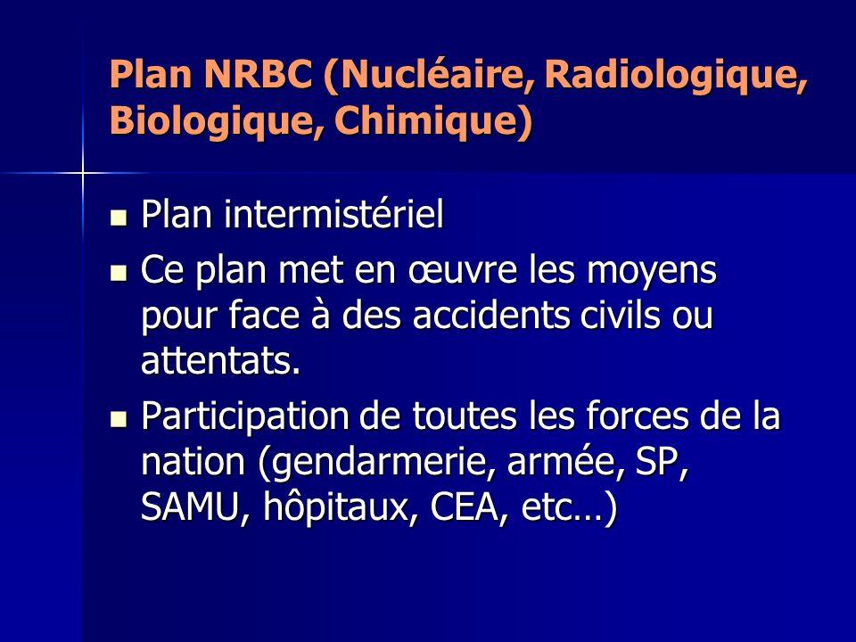 Plan NRBC (Nucléaire, Radiologique, Biologique, Chimique) Plan intermistériel Plan intermistériel Ce plan met en œuvre les moyens pour face à des acci