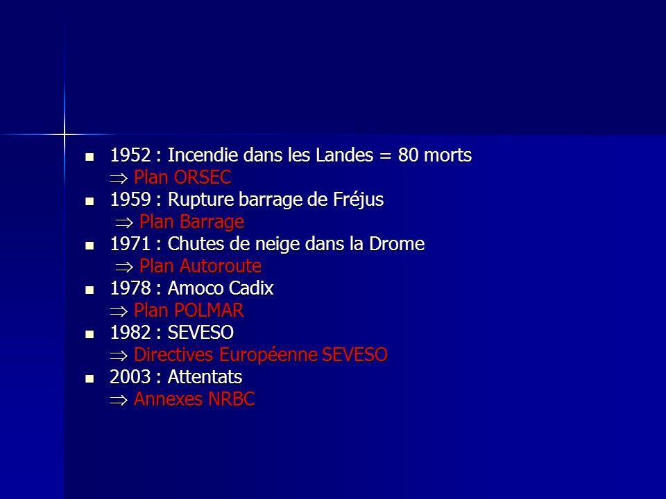 1952 : Incendie dans les Landes = 80 morts 1952 : Incendie dans les Landes = 80 morts Plan ORSEC Plan ORSEC 1959 : Rupture barrage de Fréjus 1959 : Ru