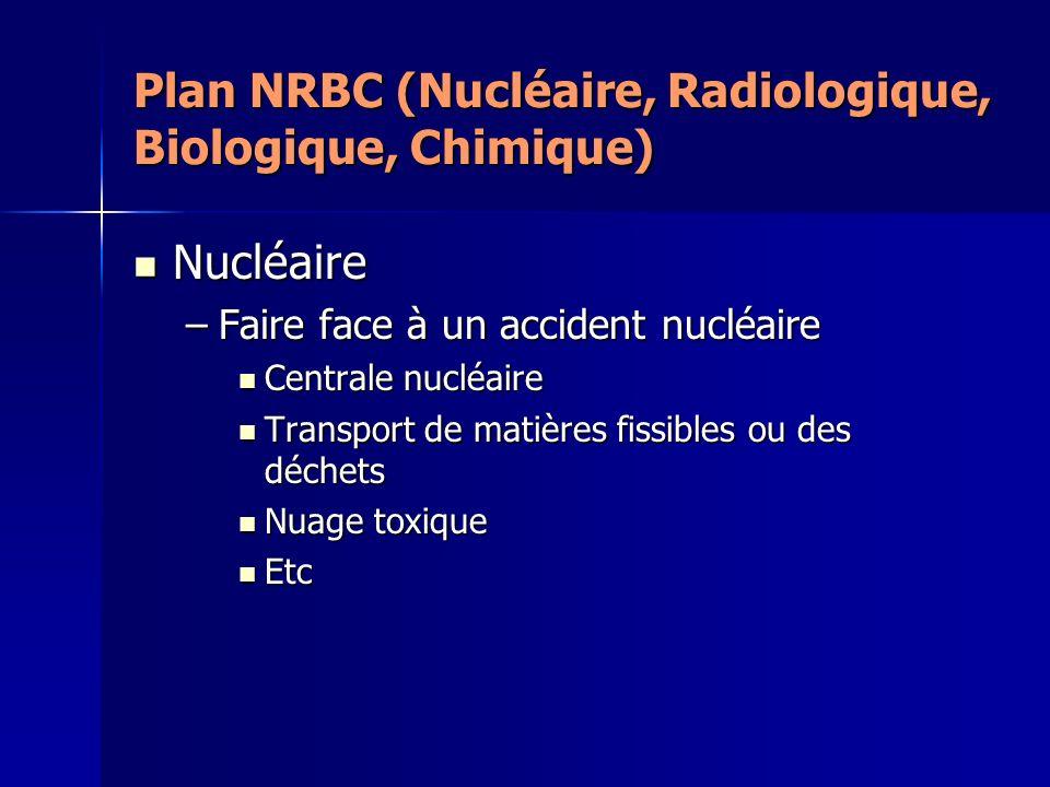 Plan NRBC (Nucléaire, Radiologique, Biologique, Chimique) Nucléaire Nucléaire –Faire face à un accident nucléaire Centrale nucléaire Centrale nucléair