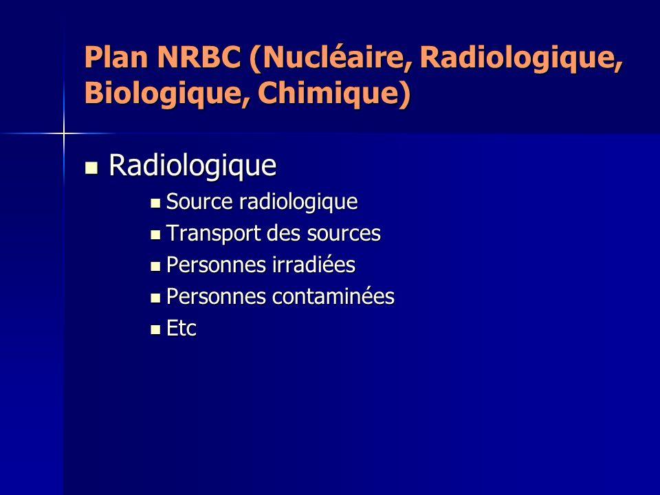 Plan NRBC (Nucléaire, Radiologique, Biologique, Chimique) Radiologique Radiologique Source radiologique Source radiologique Transport des sources Tran
