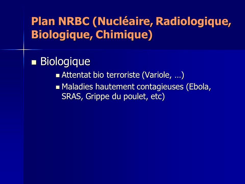 Plan NRBC (Nucléaire, Radiologique, Biologique, Chimique) Biologique Biologique Attentat bio terroriste (Variole, …) Attentat bio terroriste (Variole,