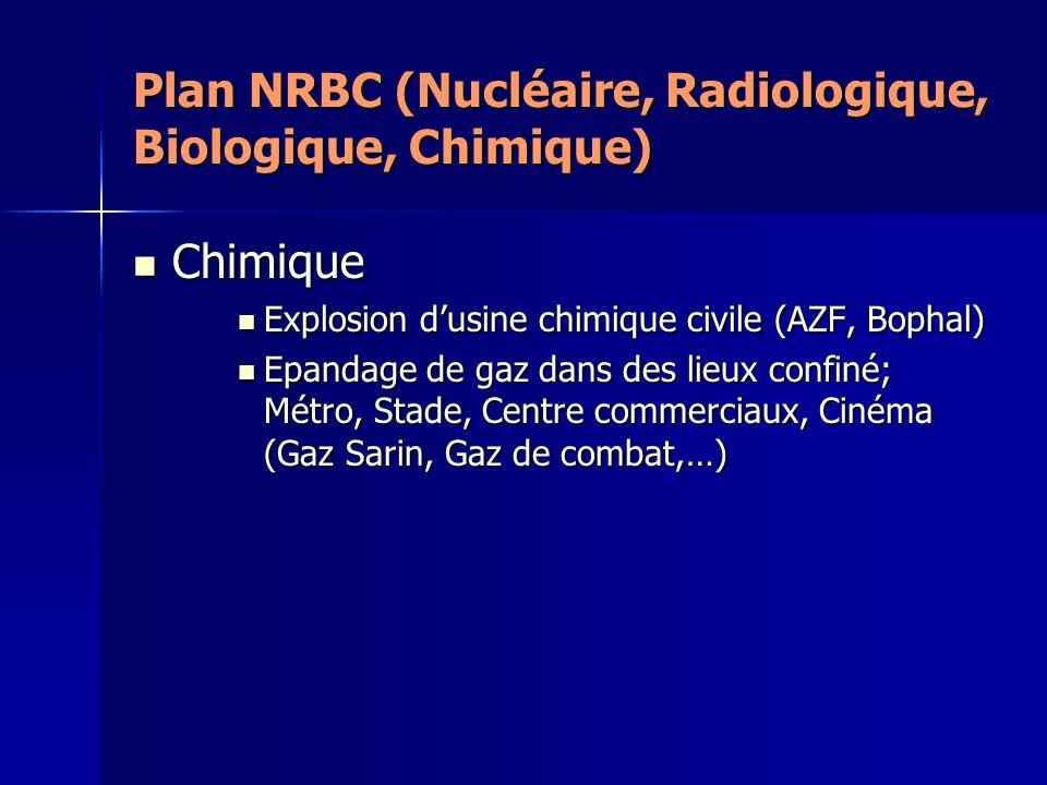 Plan NRBC (Nucléaire, Radiologique, Biologique, Chimique) Chimique Chimique Explosion dusine chimique civile (AZF, Bophal) Explosion dusine chimique c