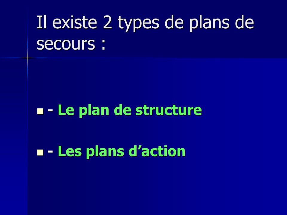 Il existe 2 types de plans de secours : - Le plan de structure - Le plan de structure - Les plans daction - Les plans daction
