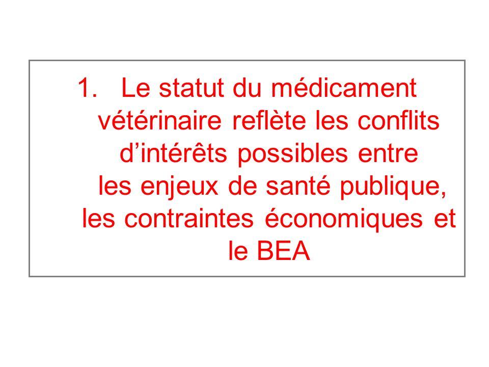1.Le statut du médicament vétérinaire reflète les conflits dintérêts possibles entre les enjeux de santé publique, les contraintes économiques et le BEA