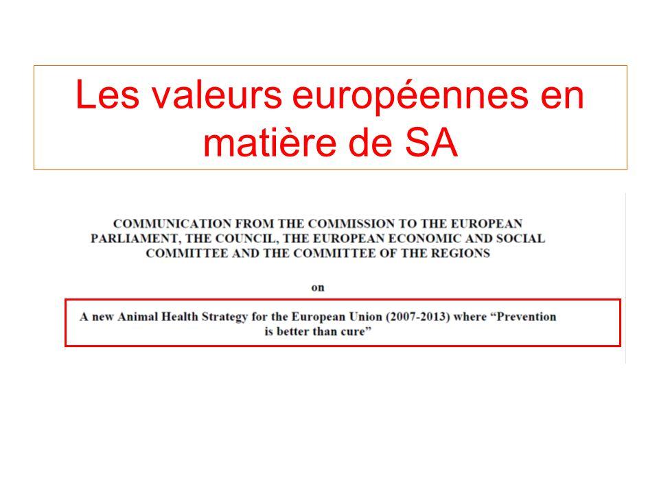 Les valeurs européennes en matière de SA