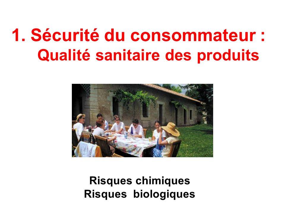 1.Sécurité du consommateur : Qualité sanitaire des produits Risques chimiques Risques biologiques
