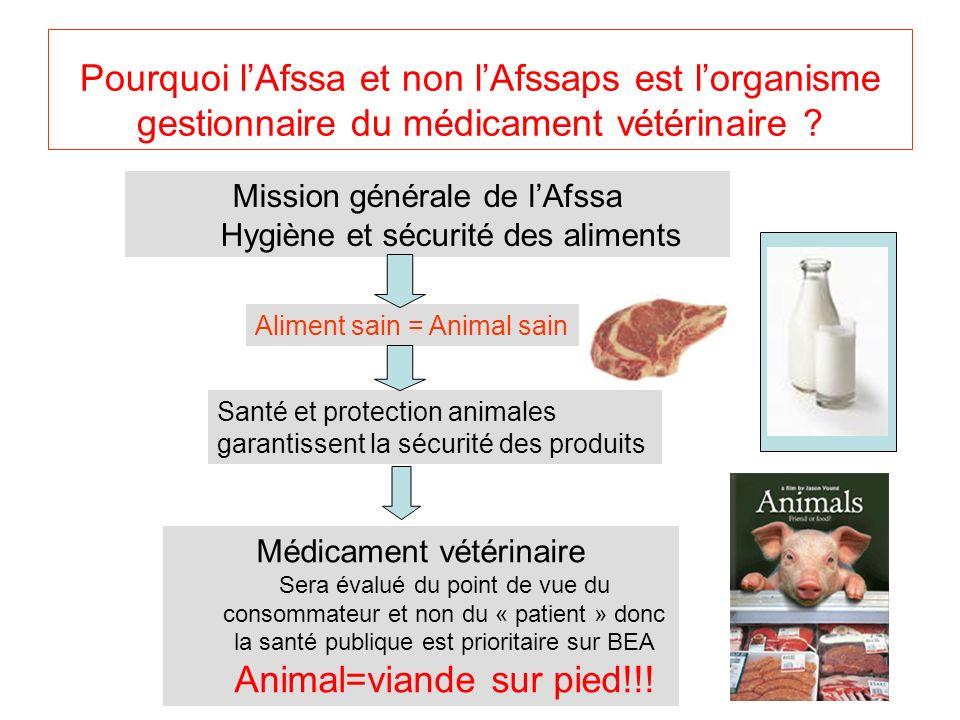Pourquoi lAfssa et non lAfssaps est lorganisme gestionnaire du médicament vétérinaire .