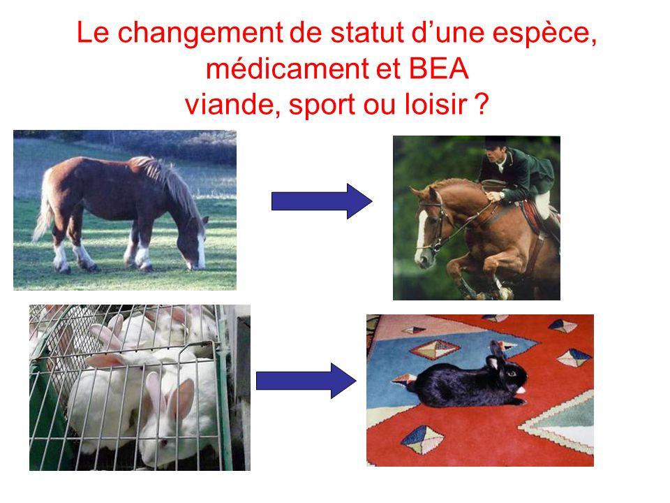 Le changement de statut dune espèce, médicament et BEA viande, sport ou loisir ?