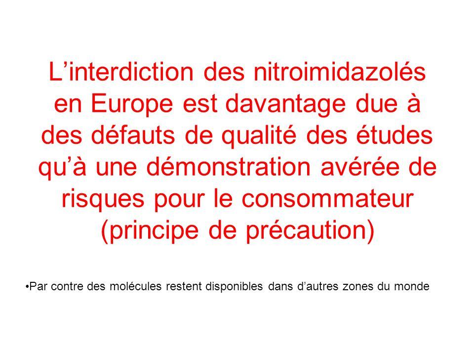 Linterdiction des nitroimidazolés en Europe est davantage due à des défauts de qualité des études quà une démonstration avérée de risques pour le consommateur (principe de précaution) Par contre des molécules restent disponibles dans dautres zones du monde
