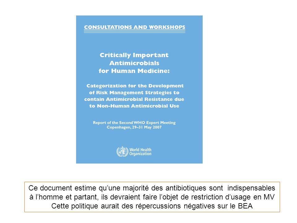 Ce document estime quune majorité des antibiotiques sont indispensables à lhomme et partant, ils devraient faire lobjet de restriction dusage en MV Cette politique aurait des répercussions négatives sur le BEA