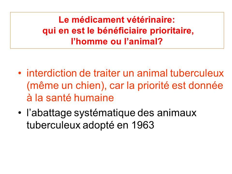 Le médicament vétérinaire: qui en est le bénéficiaire prioritaire, lhomme ou lanimal.