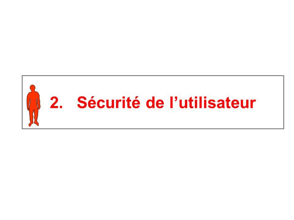 2.Sécurité de lutilisateur