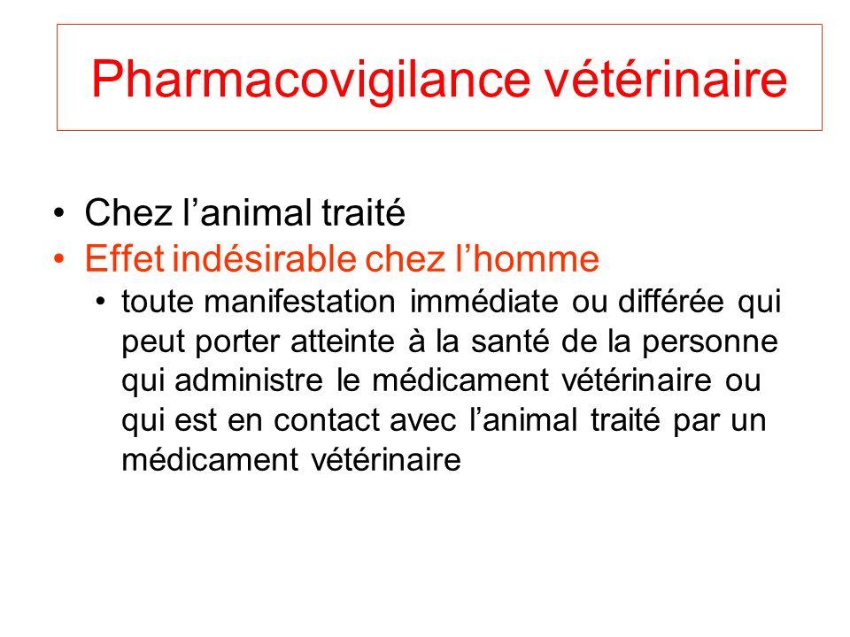 Pharmacovigilance vétérinaire Chez lanimal traité Effet indésirable chez lhomme toute manifestation immédiate ou différée qui peut porter atteinte à la santé de la personne qui administre le médicament vétérinaire ou qui est en contact avec lanimal traité par un médicament vétérinaire