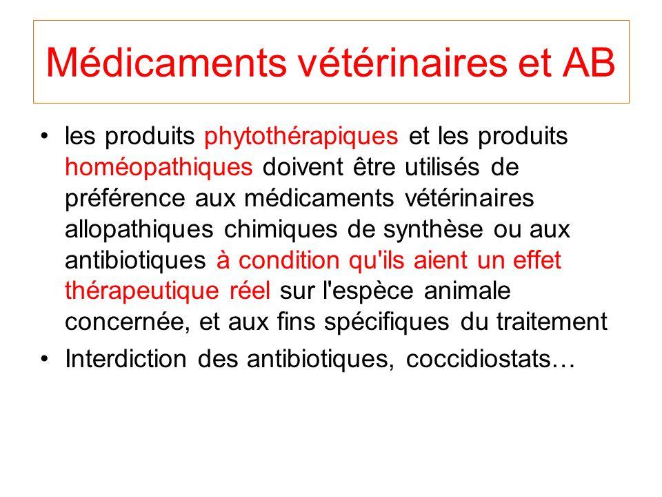 Médicaments vétérinaires et AB les produits phytothérapiques et les produits homéopathiques doivent être utilisés de préférence aux médicaments vétérinaires allopathiques chimiques de synthèse ou aux antibiotiques à condition qu ils aient un effet thérapeutique réel sur l espèce animale concernée, et aux fins spécifiques du traitement Interdiction des antibiotiques, coccidiostats…