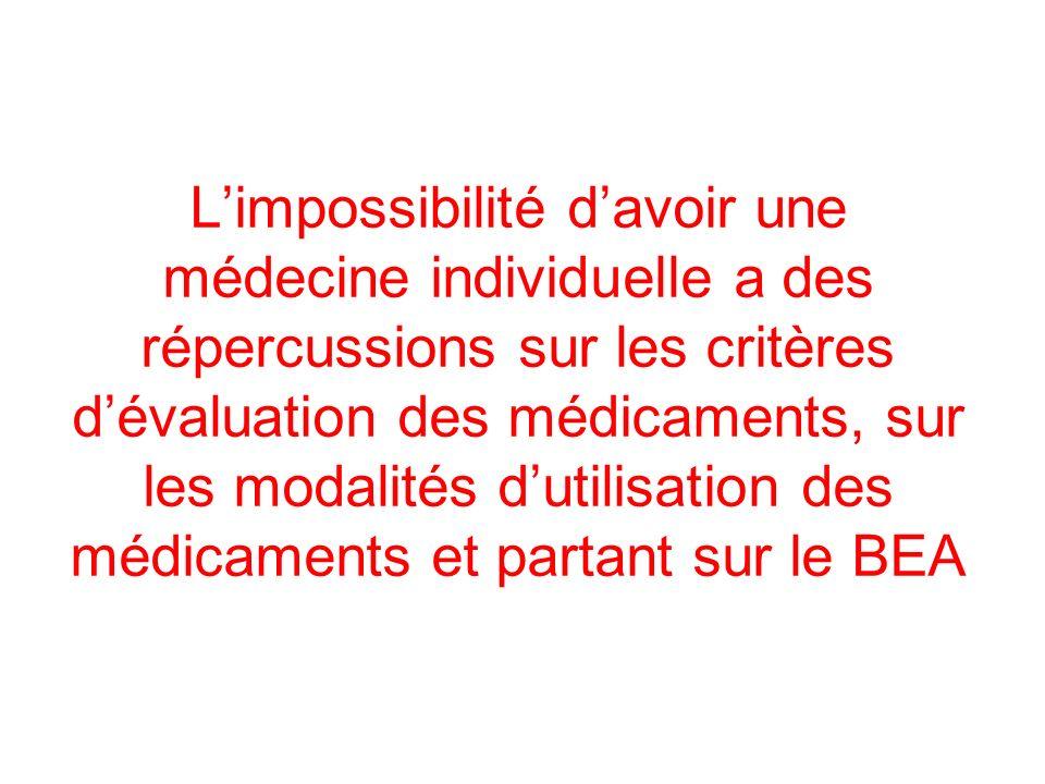 Limpossibilité davoir une médecine individuelle a des répercussions sur les critères dévaluation des médicaments, sur les modalités dutilisation des médicaments et partant sur le BEA