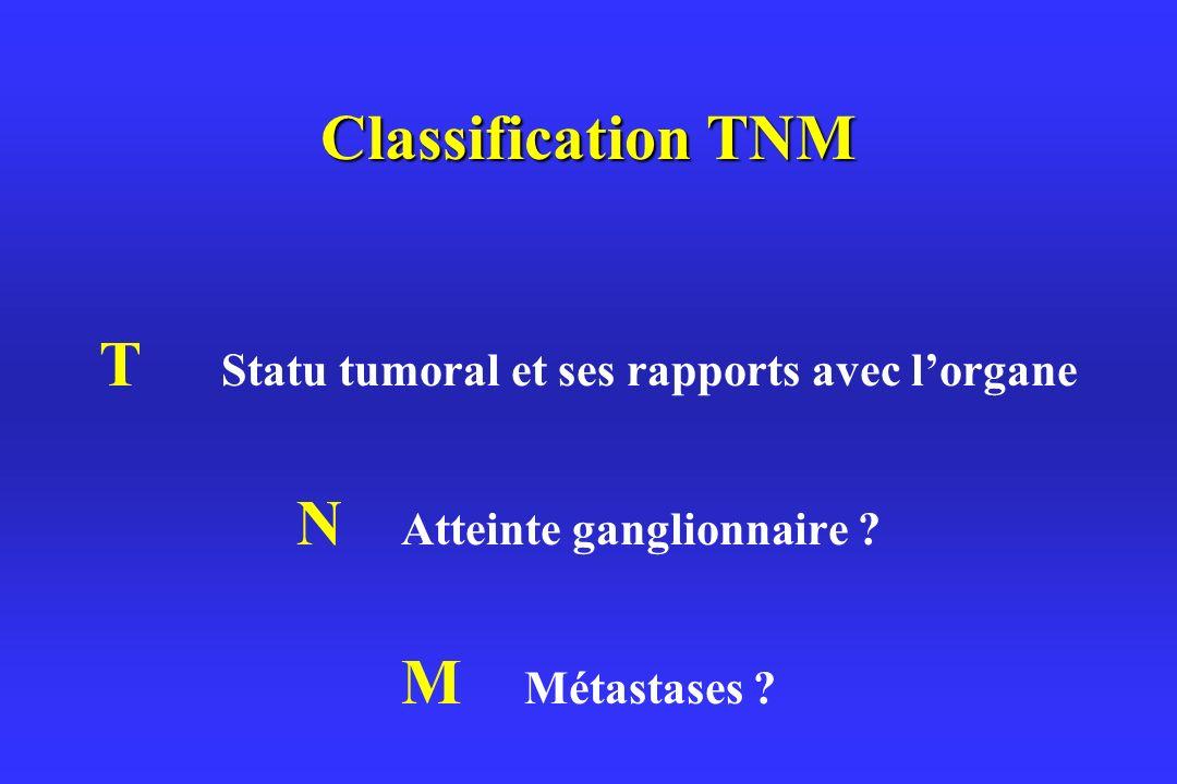 Classification TNM T Statu tumoral et ses rapports avec lorgane N Atteinte ganglionnaire .