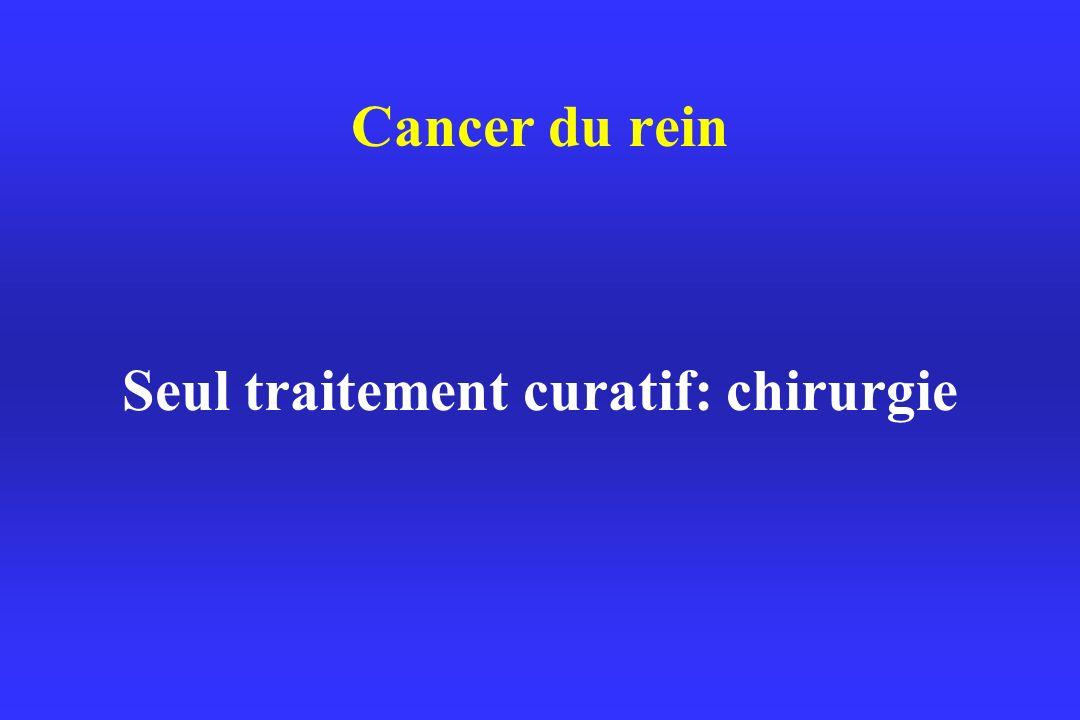 Cancer du rein Seul traitement curatif: chirurgie