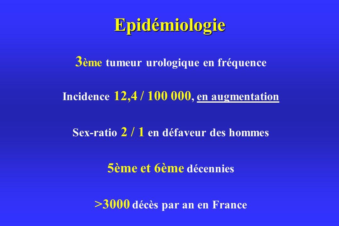 Facteurs favorisants Terrain génétique Von Hippel Lindau (VHL) Hémodialyse chronique responsable dune dysplasie multi-kystique acquise Transplanté rénal Exposition professionnelle au Cadmium