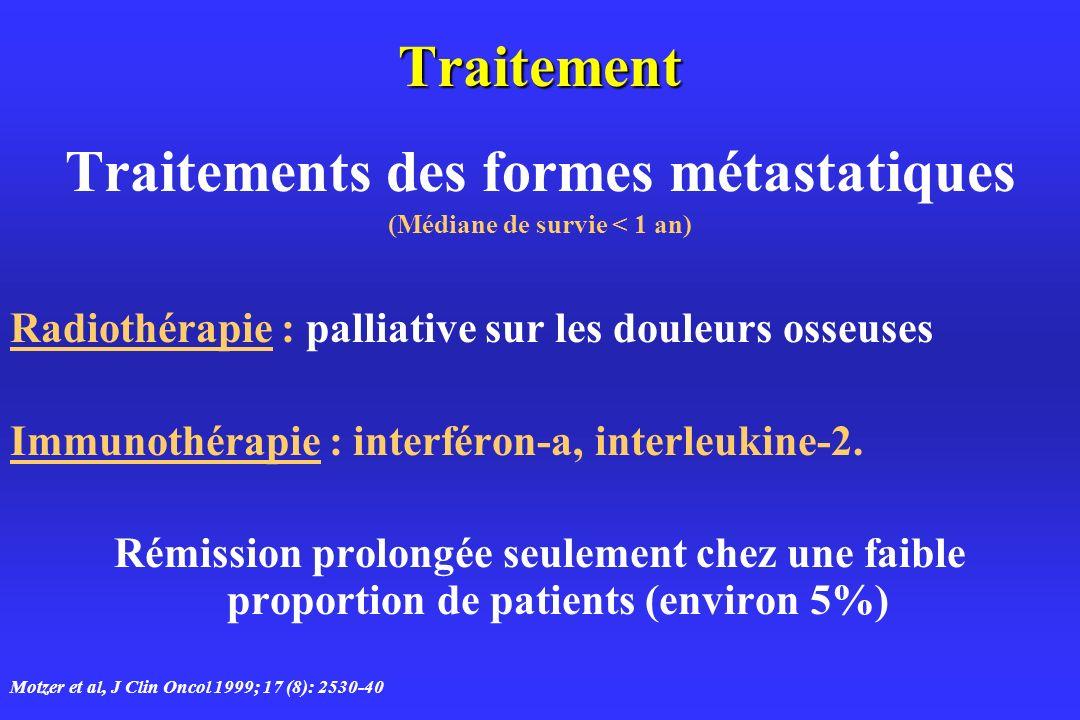 Traitement Traitements des formes métastatiques (Médiane de survie < 1 an) Radiothérapie : palliative sur les douleurs osseuses Immunothérapie : interféron-a, interleukine-2.