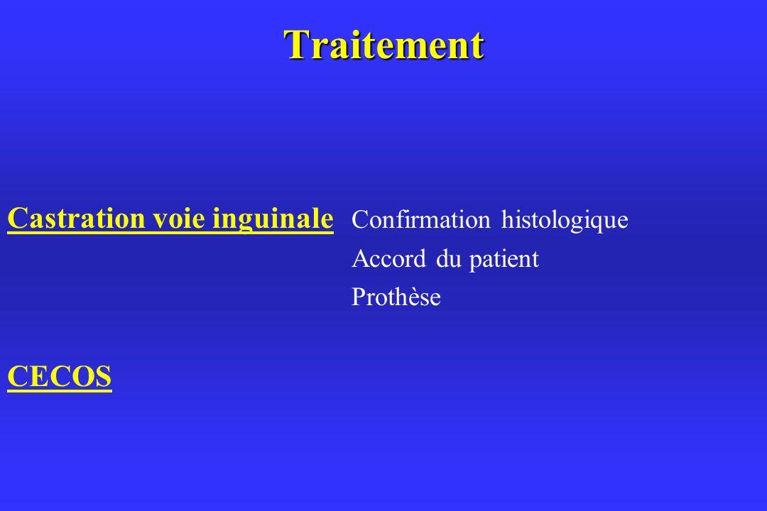 Traitement Castration voie inguinale Confirmation histologique Accord du patient Prothèse CECOS