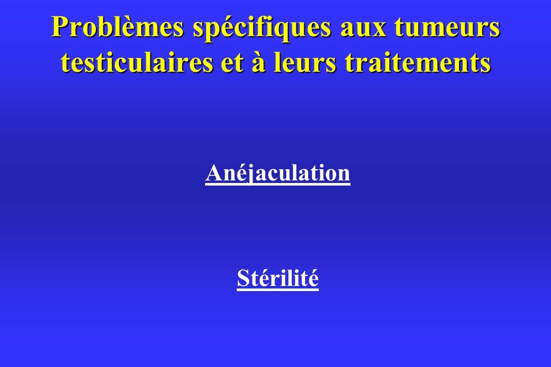 Problèmes spécifiques aux tumeurs testiculaires et à leurs traitements Anéjaculation Stérilité