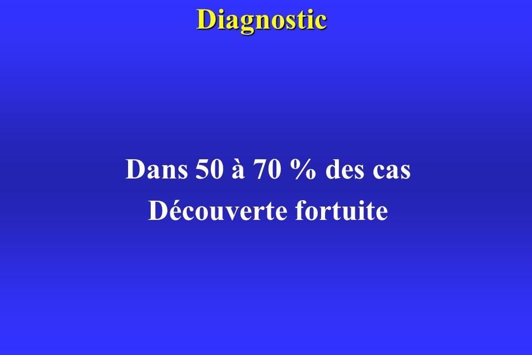 Diagnostic Dans 50 à 70 % des cas Découverte fortuite