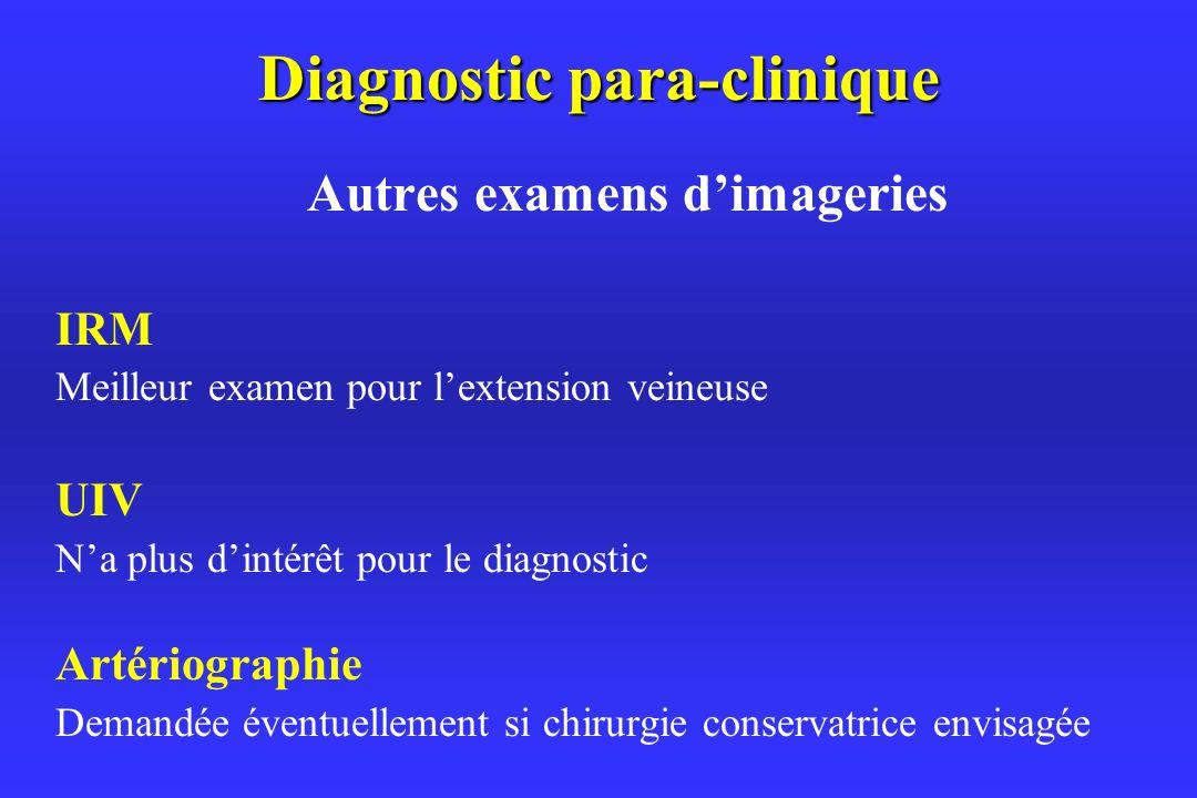 Diagnostic para-clinique Autres examens dimageries IRM Meilleur examen pour lextension veineuse UIV Na plus dintérêt pour le diagnostic Artériographie Demandée éventuellement si chirurgie conservatrice envisagée
