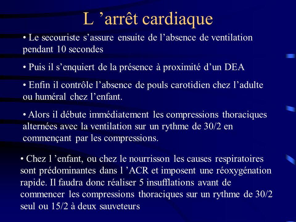 L arrêt cardiaque Le secouriste sassure ensuite de labsence de ventilation pendant 10 secondes Puis il senquiert de la présence à proximité dun DEA Enfin il contrôle labsence de pouls carotidien chez ladulte ou huméral chez lenfant.