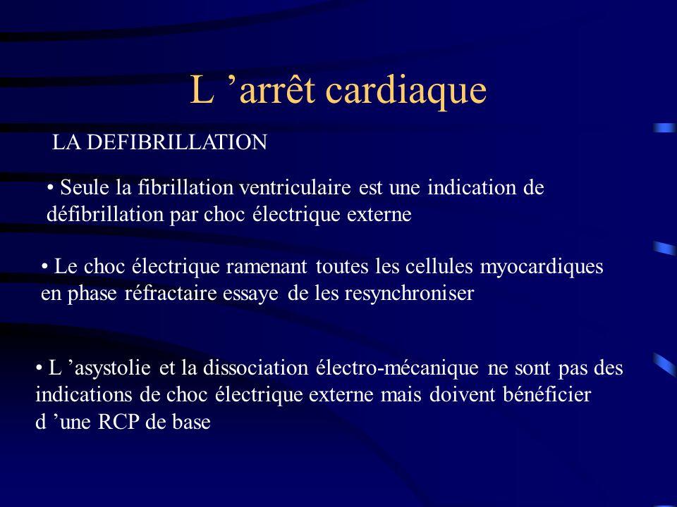 L arrêt cardiaque LA DEFIBRILLATION Seule la fibrillation ventriculaire est une indication de défibrillation par choc électrique externe Le choc élect