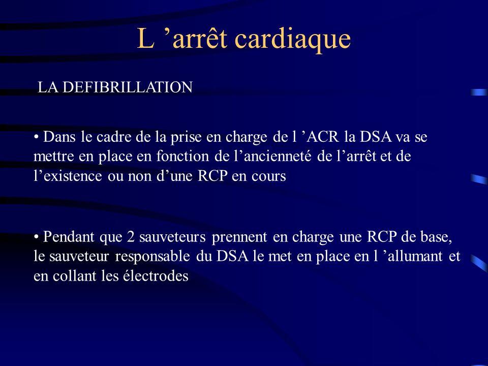 L arrêt cardiaque LA DEFIBRILLATION Dans le cadre de la prise en charge de l ACR la DSA va se mettre en place en fonction de lancienneté de larrêt et de lexistence ou non dune RCP en cours Pendant que 2 sauveteurs prennent en charge une RCP de base, le sauveteur responsable du DSA le met en place en l allumant et en collant les électrodes