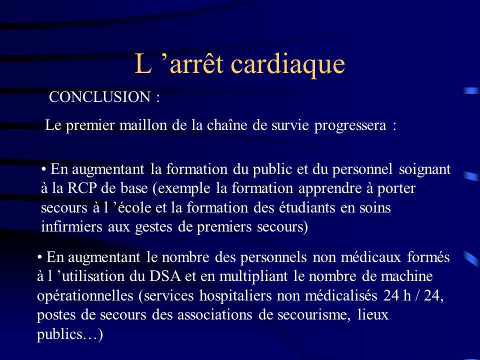 L arrêt cardiaque CONCLUSION : Le premier maillon de la chaîne de survie progressera : En augmentant la formation du public et du personnel soignant à
