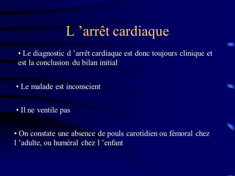 L arrêt cardiaque Le diagnostic d arrêt cardiaque est donc toujours clinique et est la conclusion du bilan initial Le malade est inconscient Il ne ven