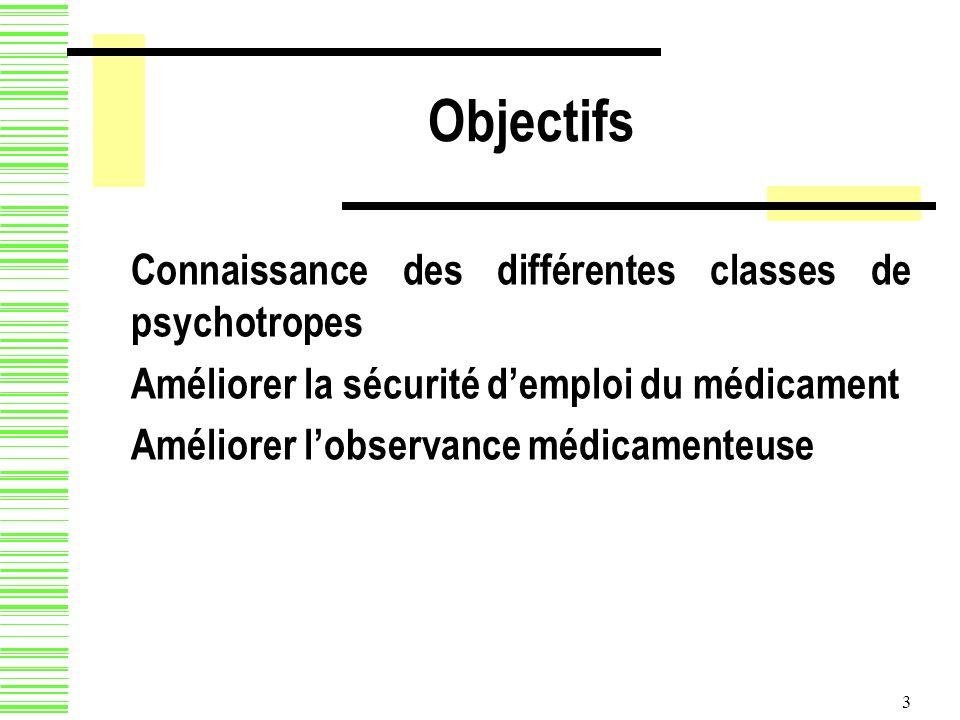 3 Objectifs Connaissance des différentes classes de psychotropes Améliorer la sécurité demploi du médicament Améliorer lobservance médicamenteuse