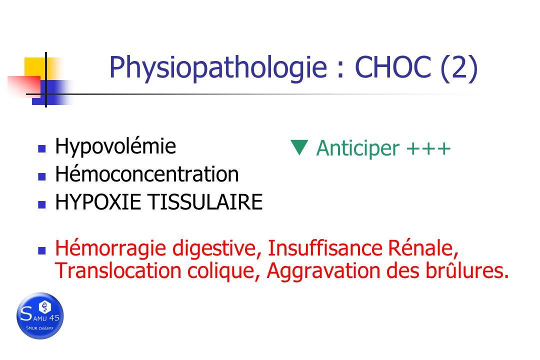 Physiopathologie : CHOC (2) Hypovolémie Hémoconcentration HYPOXIE TISSULAIRE Hémorragie digestive, Insuffisance Rénale, Translocation colique, Aggrava